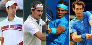 Top 10 Men's Tennis Players in the world